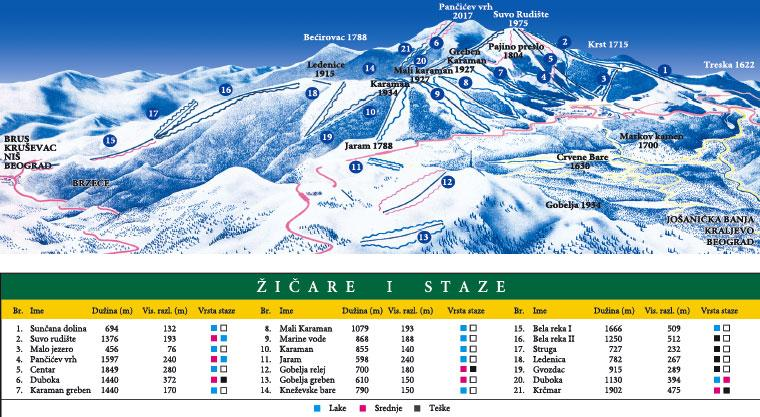 Price List And Booking Srebrnac Kopaonik